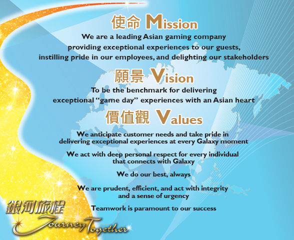 company mission vision goals and objectives